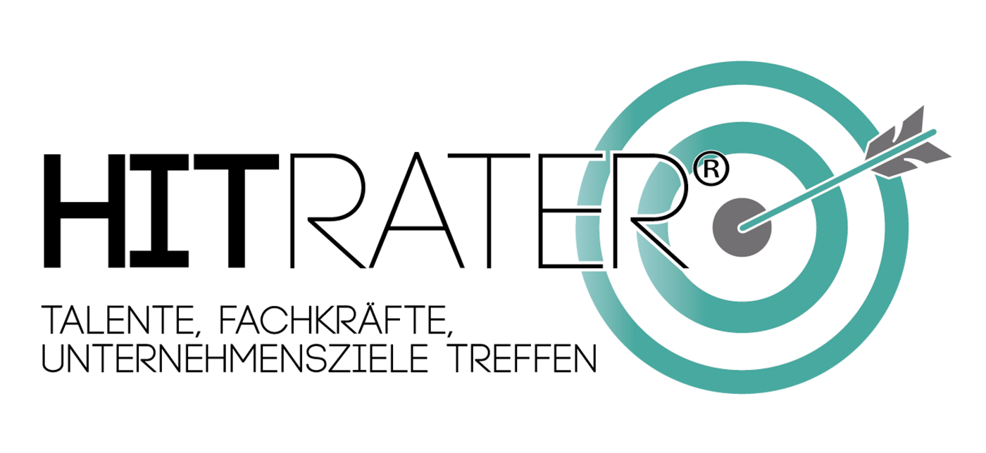 HitRater